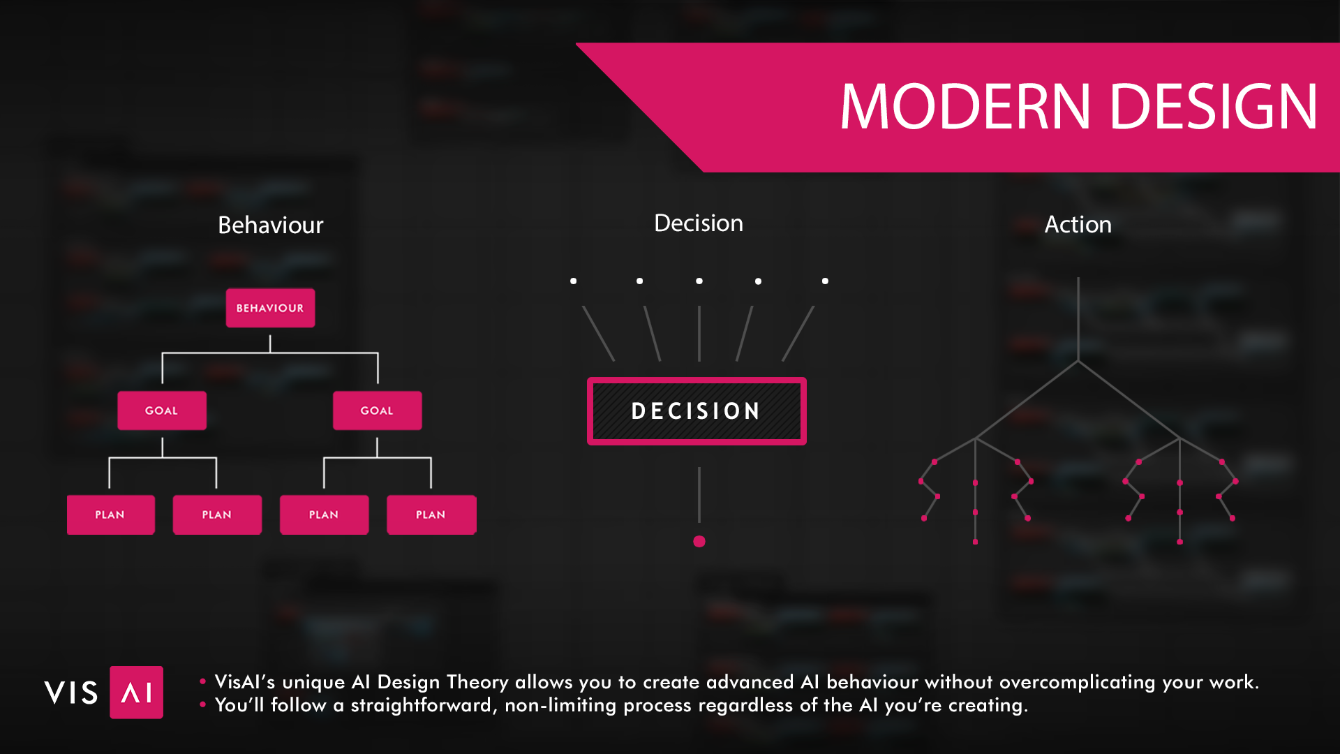 3 MODERN DESIGN