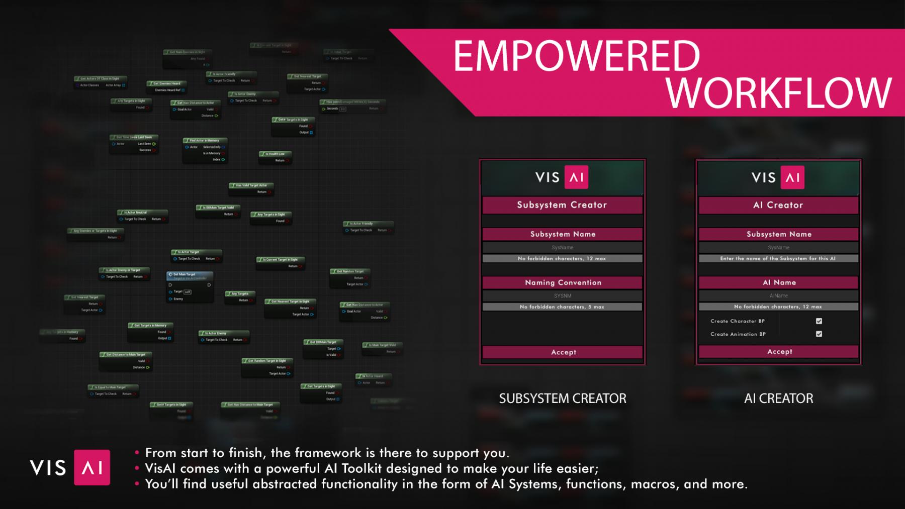 4_EMPOWERED-WORKFLOW
